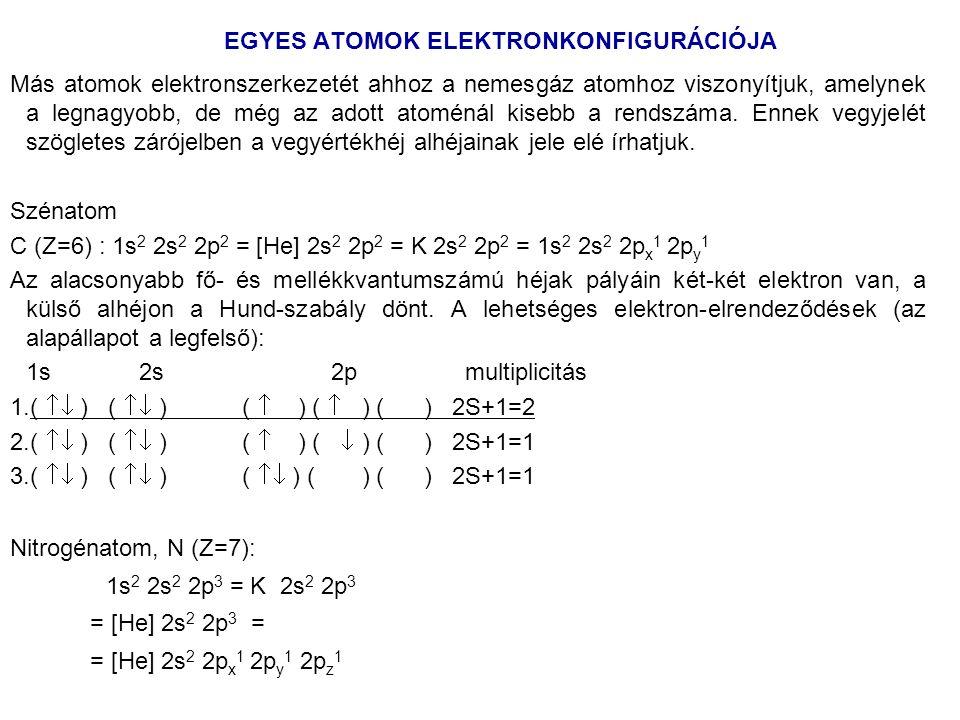 EGYES ATOMOK ELEKTRONKONFIGURÁCIÓJA Más atomok elektronszerkezetét ahhoz a nemesgáz atomhoz viszonyítjuk, amelynek a legnagyobb, de még az adott atoménál kisebb a rendszáma.