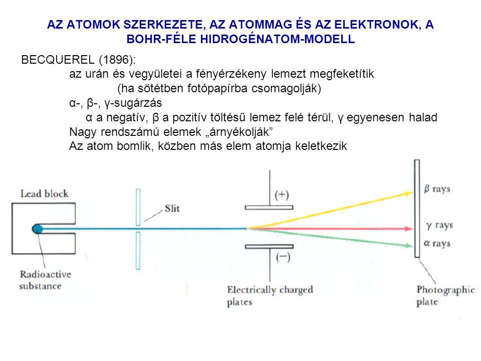 """AZ ATOMOK SZERKEZETE, AZ ATOMMAG ÉS AZ ELEKTRONOK, A BOHR-FÉLE HIDROGÉNATOM-MODELL BECQUEREL (1896): az urán és vegyületei a fényérzékeny lemezt megfeketítik (ha sötétben fotópapírba csomagolják) α-, β-, γ-sugárzás α a negatív, β a pozitív töltésű lemez felé térül, γ egyenesen halad Nagy rendszámú elemek """"árnyékolják Az atom bomlik, közben más elem atomja keletkezik"""