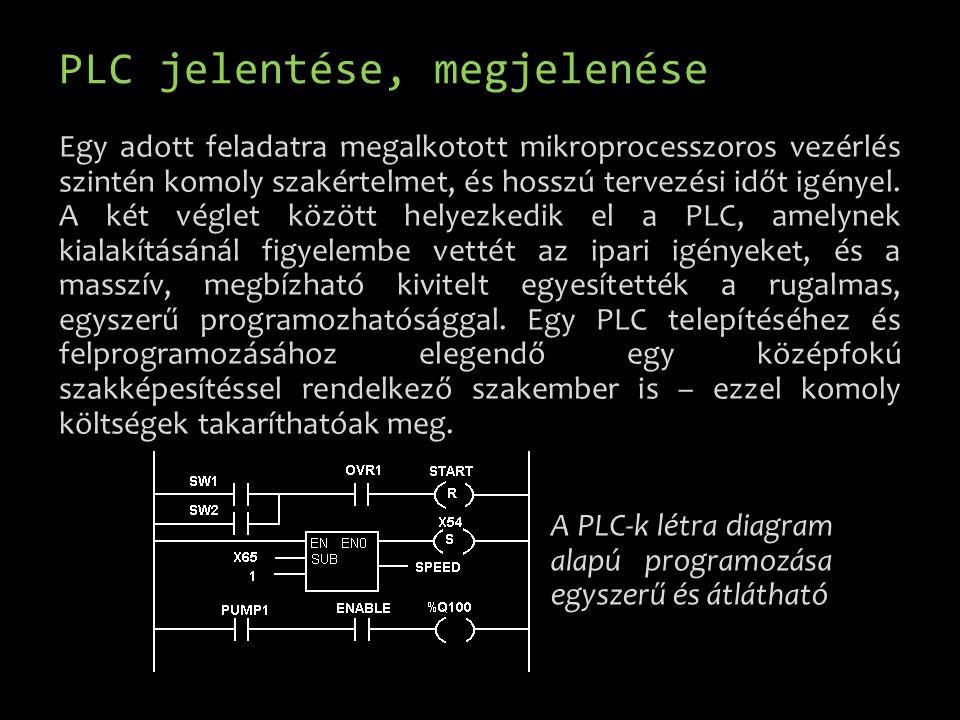 PLC jelentése, megjelenése Egy adott feladatra megalkotott mikroprocesszoros vezérlés szintén komoly szakértelmet, és hosszú tervezési időt igényel. A