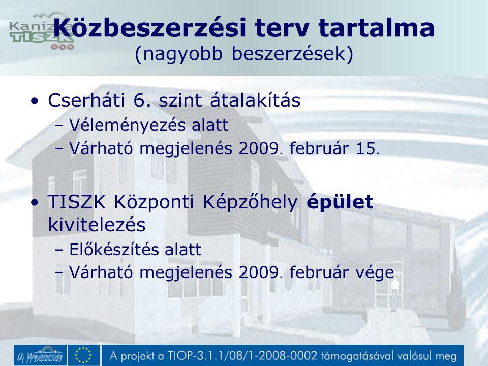 Cserháti 6.szint átalakítás –Véleményezés alatt –Várható megjelenés 2009.