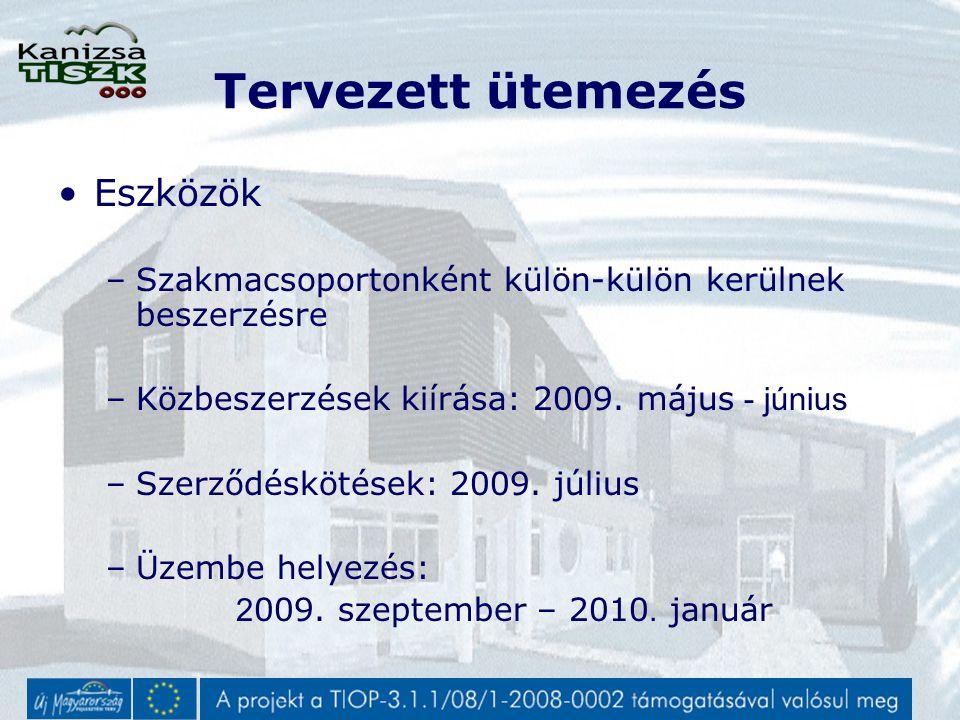 Tervezett ütemezés Eszközök –Szakmacsoportonként külön-külön kerülnek beszerzésre –Közbeszerzések kiírása: 2009.