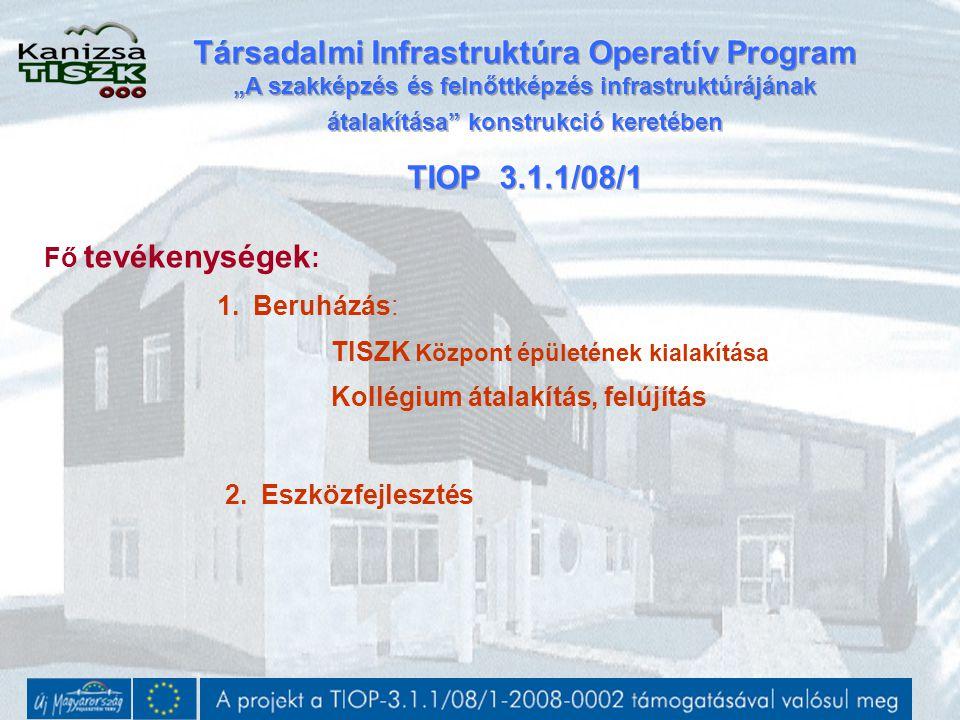 Fő tevékenységek : 1.Beruházás: TISZK Központ épületének kialakítása Kollégium átalakítás, felújítás 2.Eszközfejlesztés
