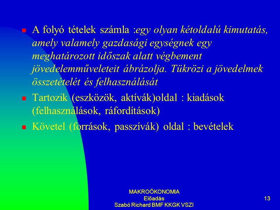 MAKROÖKONOMIA Előadás Szabó Richard BMF KKGK VSZI 13 A folyó tételek számla :egy olyan kétoldalú kimutatás, amely valamely gazdasági egységnek egy meg