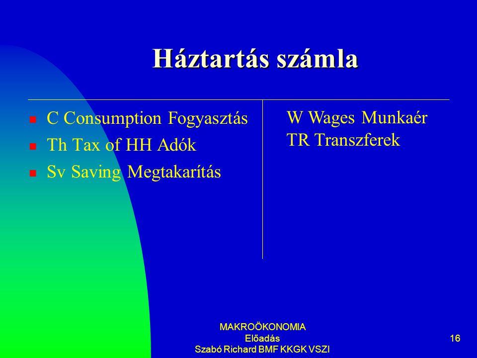 MAKROÖKONOMIA Előadás Szabó Richard BMF KKGK VSZI 16 Háztartás számla C Consumption Fogyasztás Th Tax of HH Adók Sv Saving Megtakarítás W Wages Munkaé