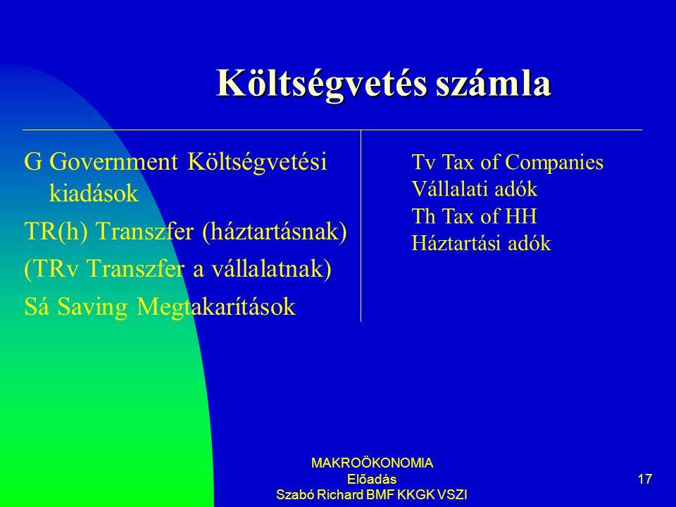 MAKROÖKONOMIA Előadás Szabó Richard BMF KKGK VSZI 17 Költségvetés számla G Government Költségvetési kiadások TR(h) Transzfer (háztartásnak) (TRv Trans