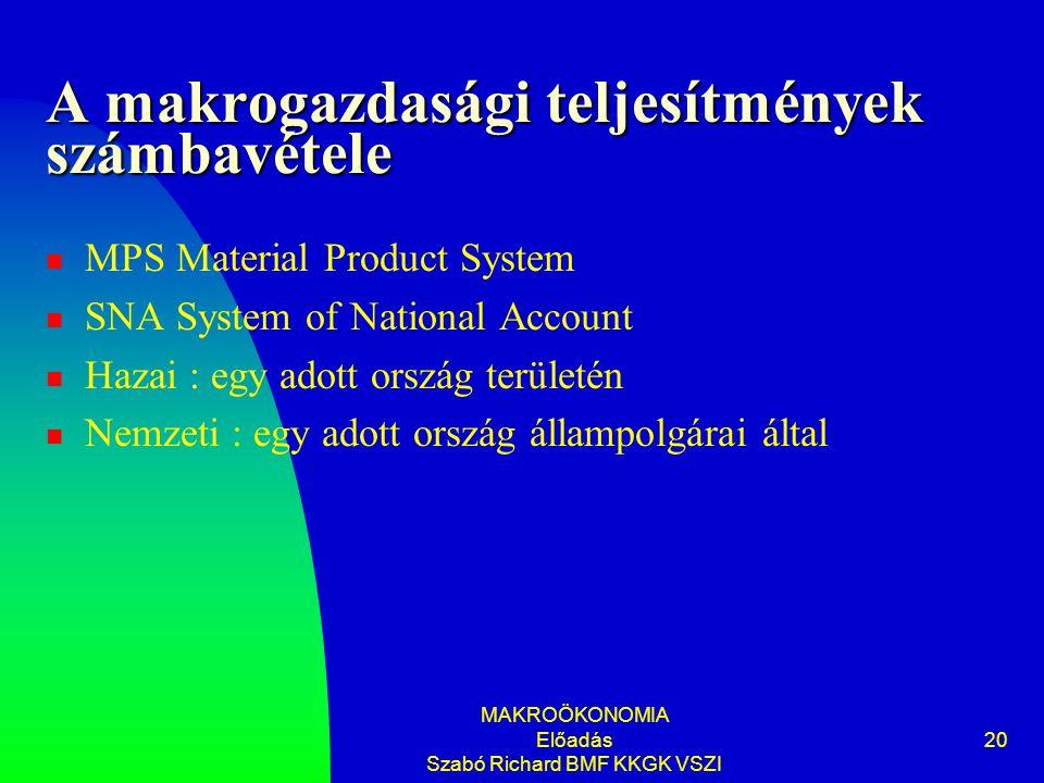 MAKROÖKONOMIA Előadás Szabó Richard BMF KKGK VSZI 20 A makrogazdasági teljesítmények számbavétele MPS Material Product System SNA System of National A