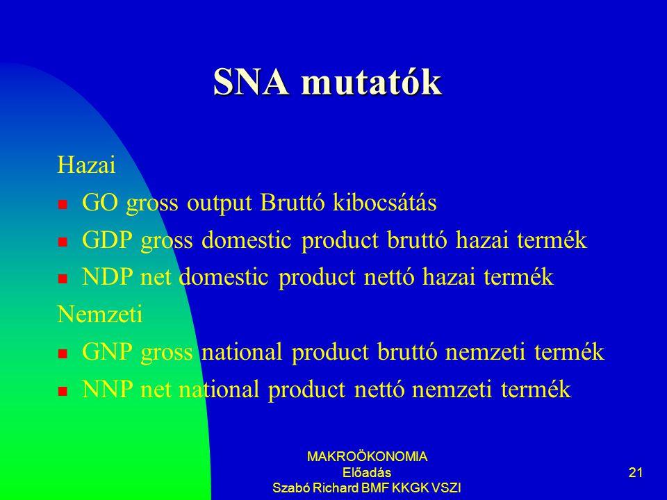 MAKROÖKONOMIA Előadás Szabó Richard BMF KKGK VSZI 21 SNA mutatók Hazai GO gross output Bruttó kibocsátás GDP gross domestic product bruttó hazai termé
