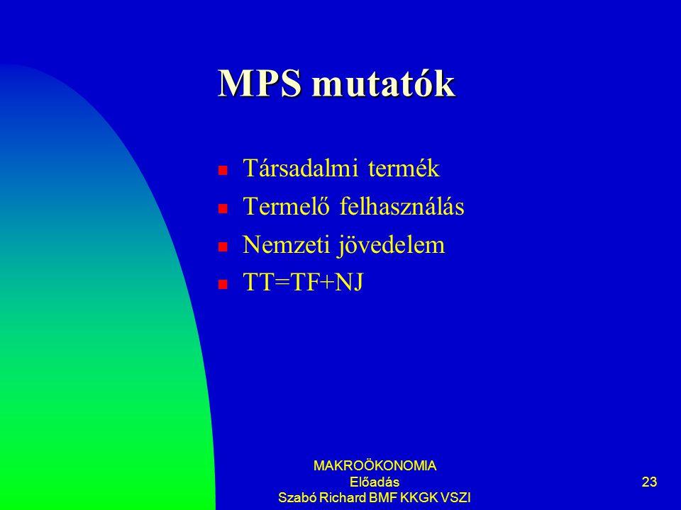 MAKROÖKONOMIA Előadás Szabó Richard BMF KKGK VSZI 23 MPS mutatók Társadalmi termék Termelő felhasználás Nemzeti jövedelem TT=TF+NJ