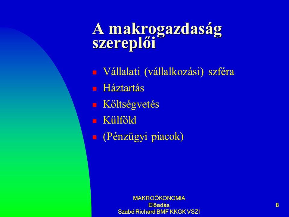 MAKROÖKONOMIA Előadás Szabó Richard BMF KKGK VSZI 8 A makrogazdaság szereplői Vállalati (vállalkozási) szféra Háztartás Költségvetés Külföld (Pénzügyi
