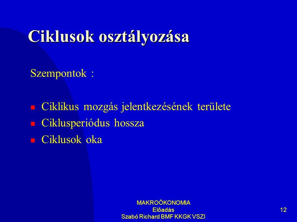 MAKROÖKONOMIA Előadás Szabó Richard BMF KKGK VSZI 12 Ciklusok osztályozása Szempontok : Ciklikus mozgás jelentkezésének területe Ciklusperiódus hossza Ciklusok oka