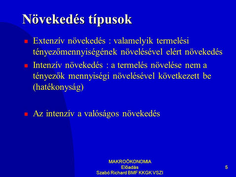 MAKROÖKONOMIA Előadás Szabó Richard BMF KKGK VSZI 16