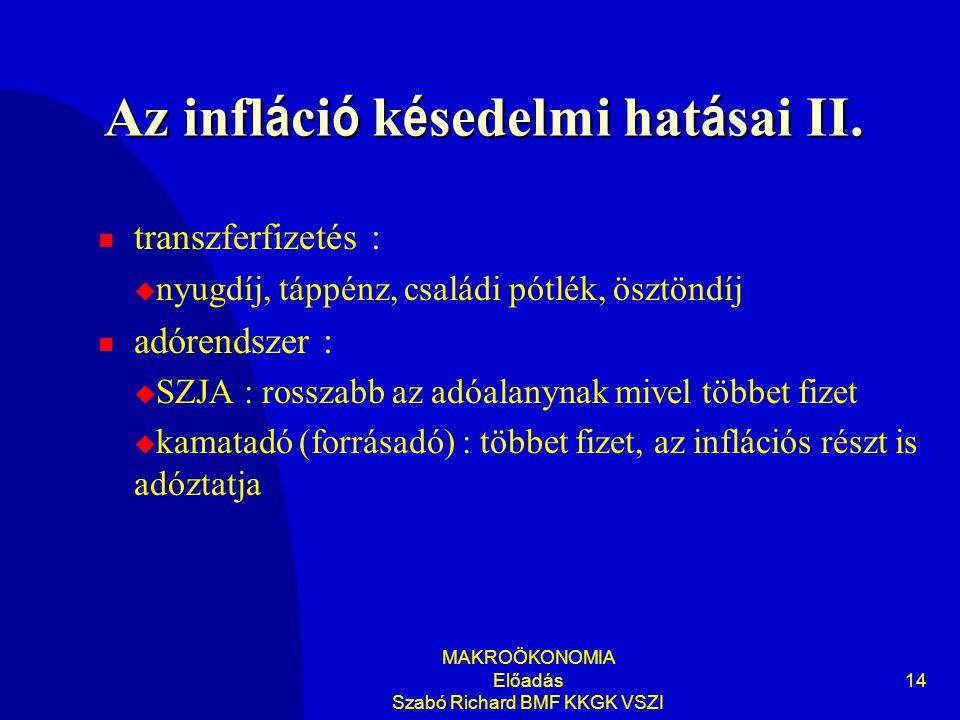 MAKROÖKONOMIA Előadás Szabó Richard BMF KKGK VSZI 14 Az infl á ci ó k é sedelmi hat á sai II.