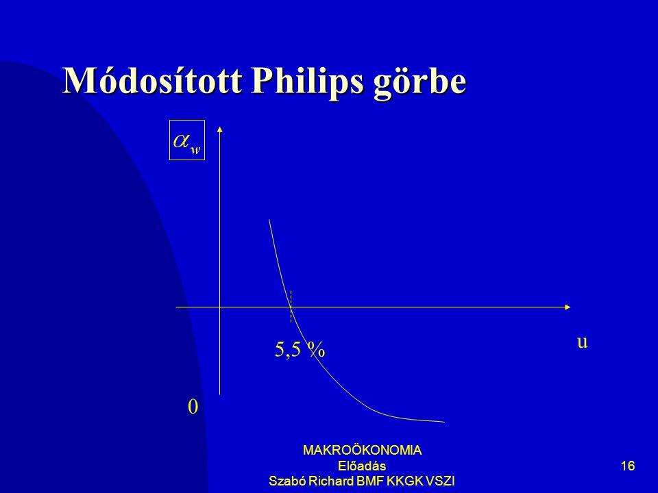 MAKROÖKONOMIA Előadás Szabó Richard BMF KKGK VSZI 16 Módosított Philips görbe u 0 5,5 %