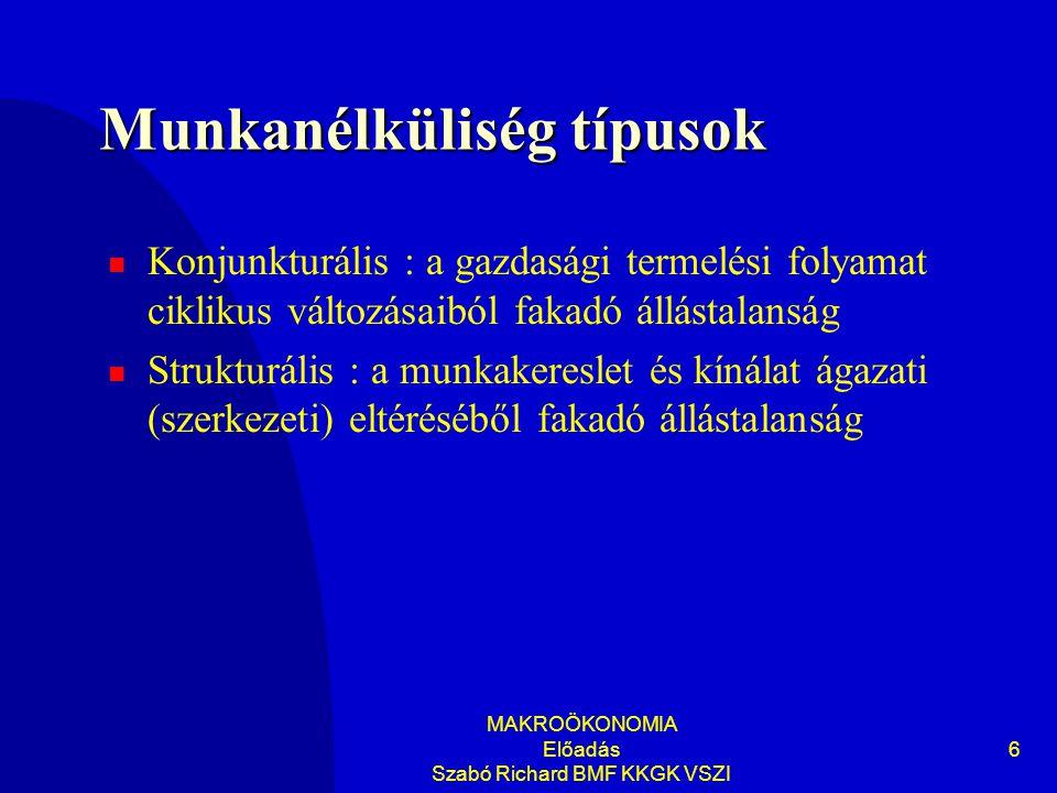 MAKROÖKONOMIA Előadás Szabó Richard BMF KKGK VSZI 17