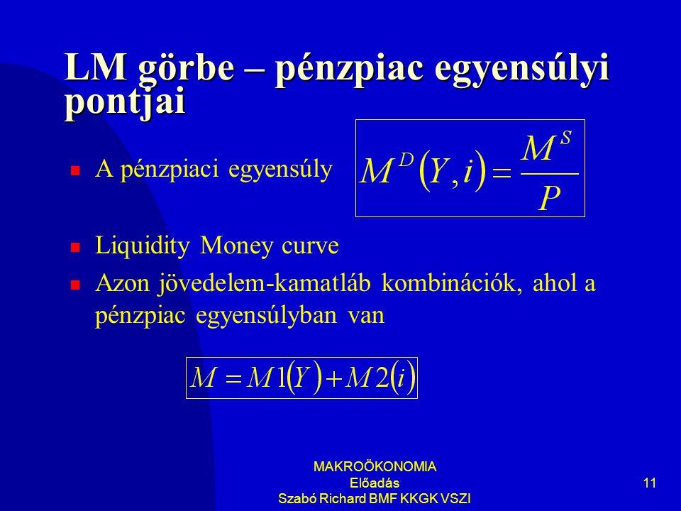 MAKROÖKONOMIA Előadás Szabó Richard BMF KKGK VSZI 11 LM görbe – pénzpiac egyensúlyi pontjai A pénzpiaci egyensúly Liquidity Money curve Azon jövedelem-kamatláb kombinációk, ahol a pénzpiac egyensúlyban van