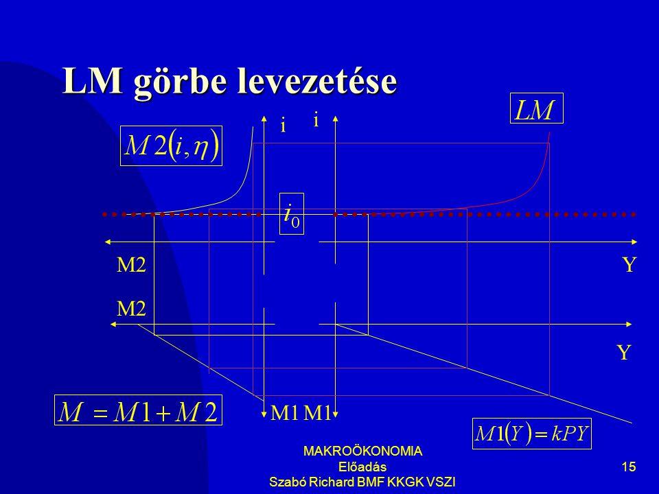 MAKROÖKONOMIA Előadás Szabó Richard BMF KKGK VSZI 15 LM görbe levezetése Y i Y i M1 M2