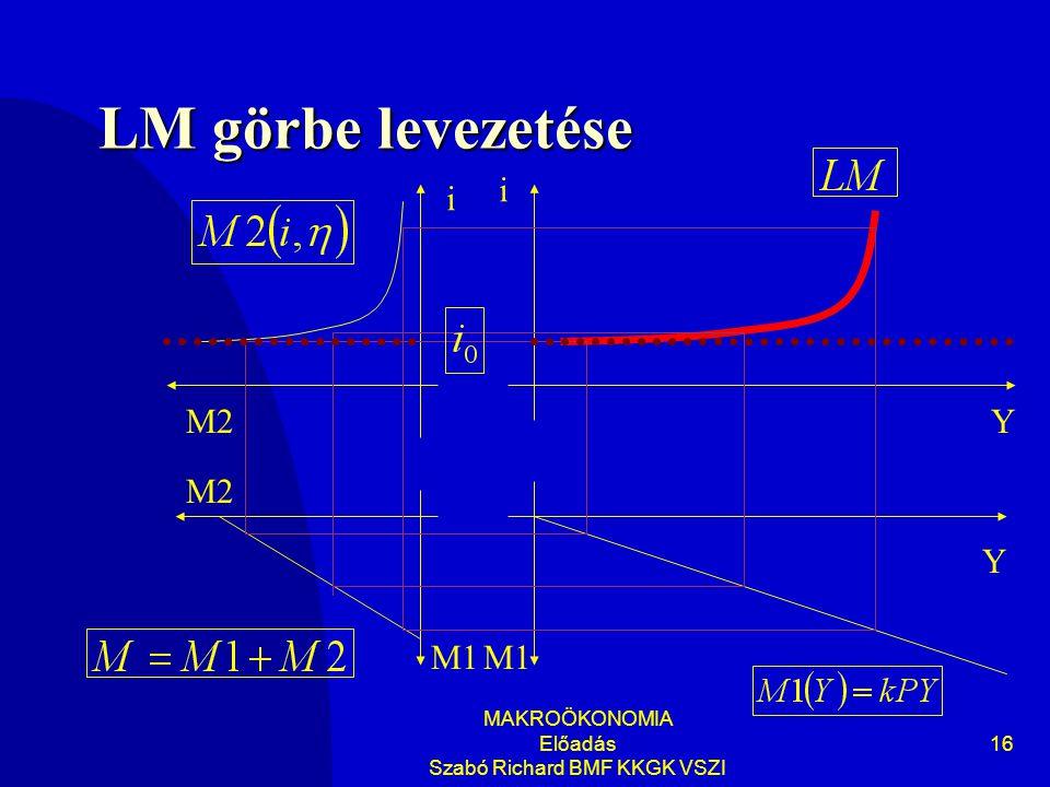 MAKROÖKONOMIA Előadás Szabó Richard BMF KKGK VSZI 16 LM görbe levezetése Y i Y i M1 M2