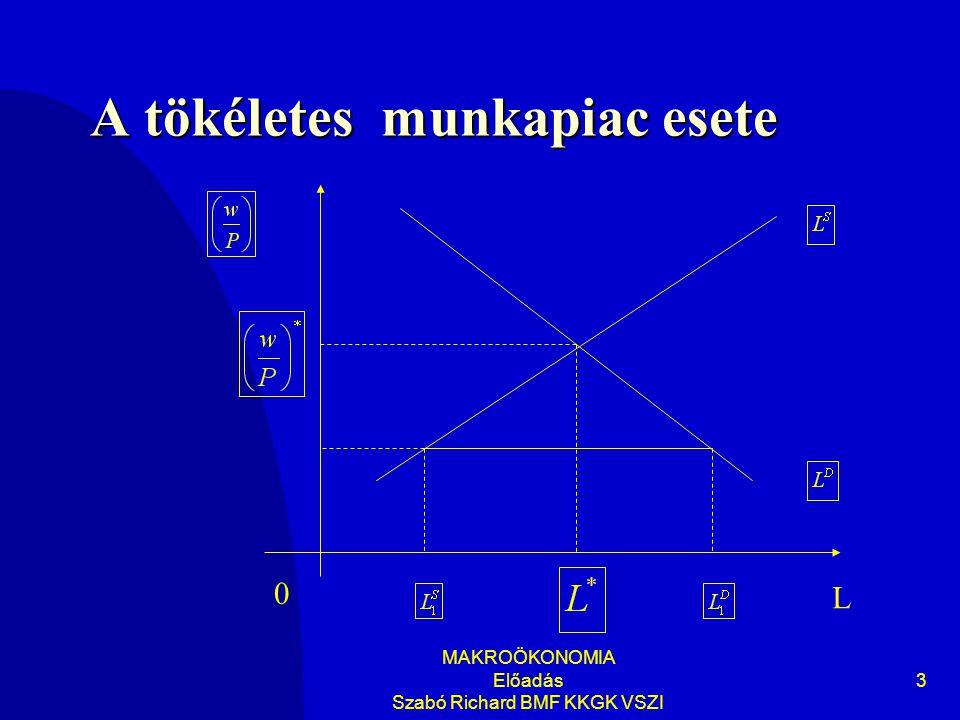 MAKROÖKONOMIA Előadás Szabó Richard BMF KKGK VSZI 3 A tökéletes munkapiac esete L 0
