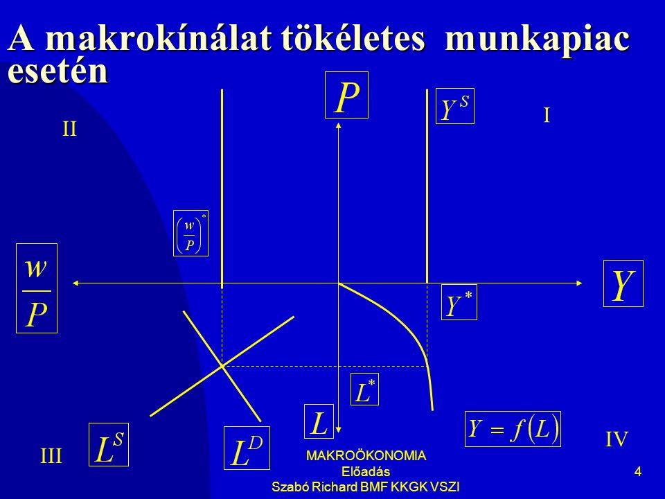 MAKROÖKONOMIA Előadás Szabó Richard BMF KKGK VSZI 5 A makrokínálat tökéletes munkapiac esetén I kínálati függvény II árszínvonal és a reálbér viszonya III munkapiac IV termelési függvény (kibocsátás és ráfordítás közötti kapcsolat) A reálbér független az árszínvonaltól, ezért a reálkibocsátás sem változik