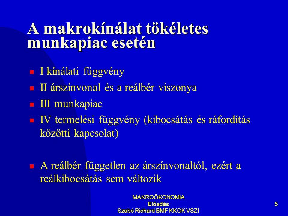 MAKROÖKONOMIA Előadás Szabó Richard BMF KKGK VSZI 6 A makrokínálat nem tökéletes munkapiac esetén I II III IV