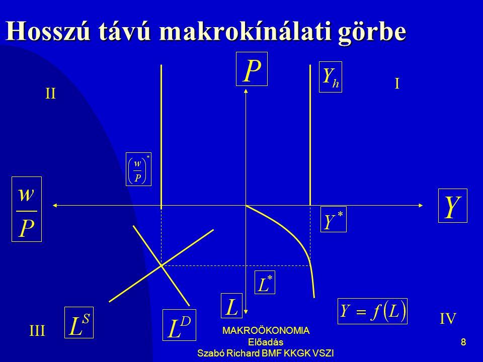 MAKROÖKONOMIA Előadás Szabó Richard BMF KKGK VSZI 8 Hosszú távú makrokínálati görbe I II III IV
