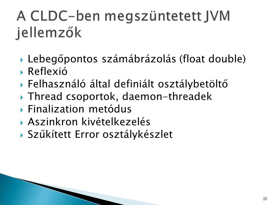  Lebegőpontos számábrázolás (float double)  Reflexió  Felhasználó által definiált osztálybetöltő  Thread csoportok, daemon-threadek  Finalization metódus  Aszinkron kivételkezelés  Szűkített Error osztálykészlet 20