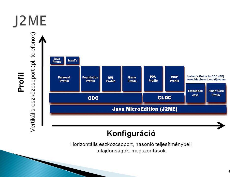 Konfiguráció Horizontális eszközcsoport, hasonló teljesítménybeli tulajdonságok, megszorítások Profil Vertikális eszközcsoport (pl.