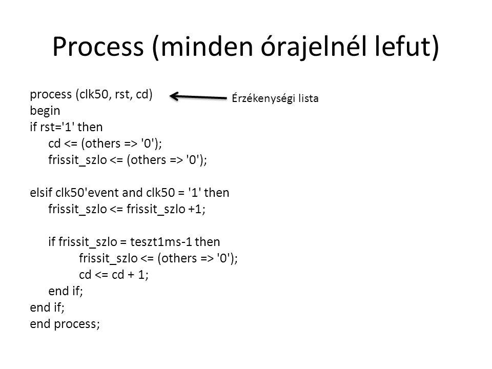Process (minden órajelnél lefut) process (clk50, rst, cd) begin if rst='1' then cd '0'); frissit_szlo '0'); elsif clk50'event and clk50 = '1' then fri
