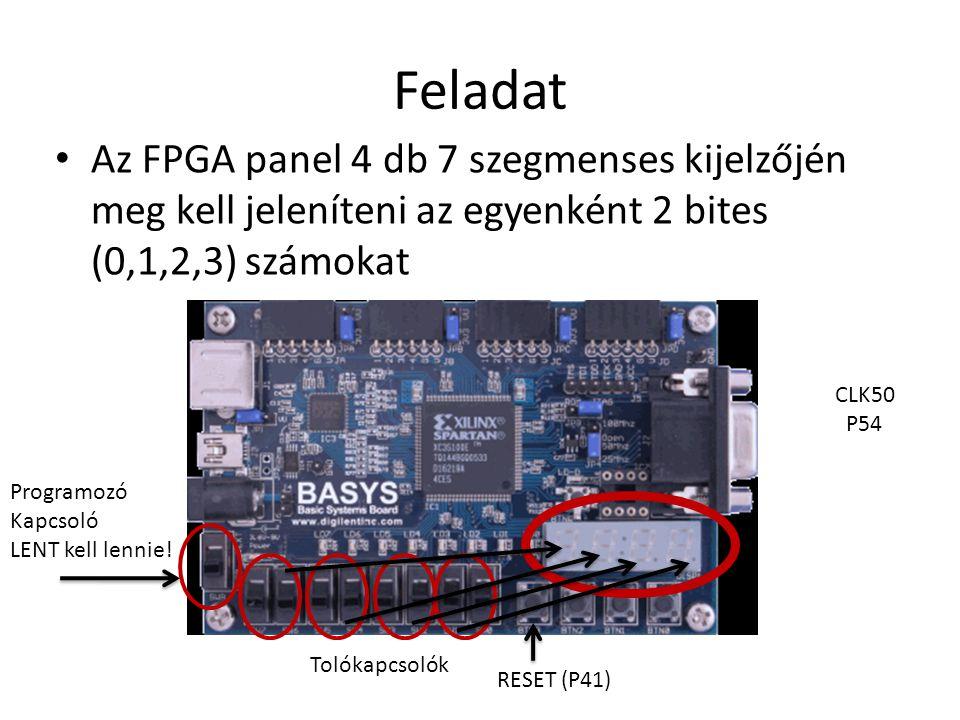 Feladat Az FPGA panel 4 db 7 szegmenses kijelzőjén meg kell jeleníteni az egyenként 2 bites (0,1,2,3) számokat RESET (P41) CLK50 P54 Tolókapcsolók Pro