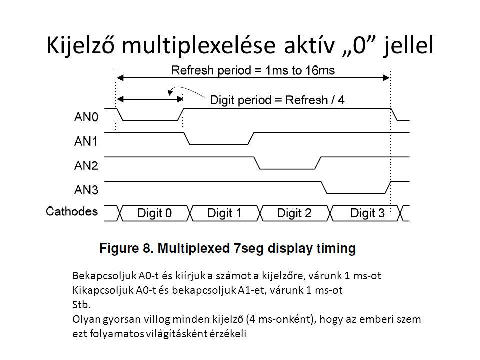 """Kijelző multiplexelése aktív """"0"""" jellel Bekapcsoljuk A0-t és kiírjuk a számot a kijelzőre, várunk 1 ms-ot Kikapcsoljuk A0-t és bekapcsoljuk A1-et, vár"""