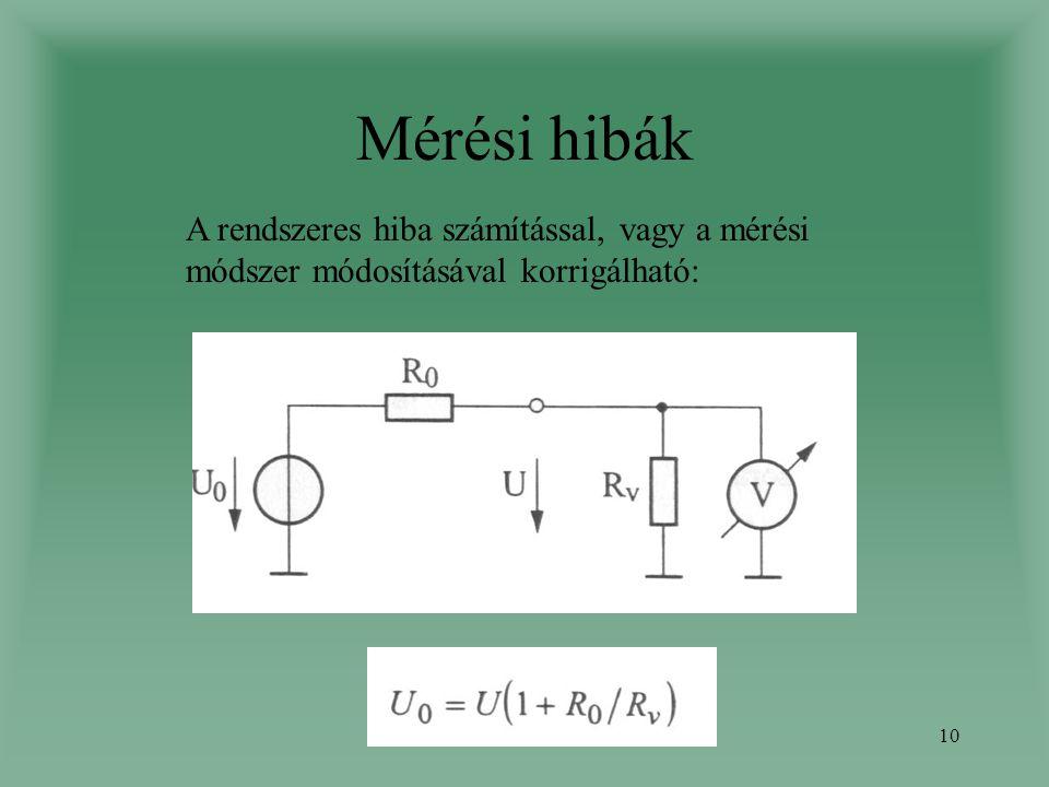 10 Mérési hibák A rendszeres hiba számítással, vagy a mérési módszer módosításával korrigálható: