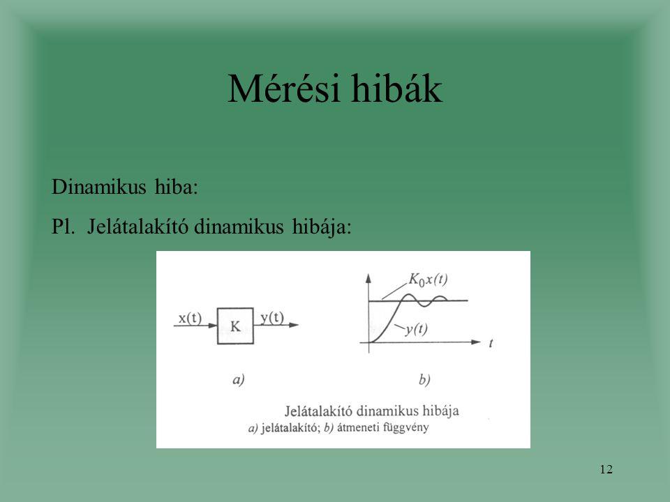 12 Mérési hibák Dinamikus hiba: Pl. Jelátalakító dinamikus hibája: