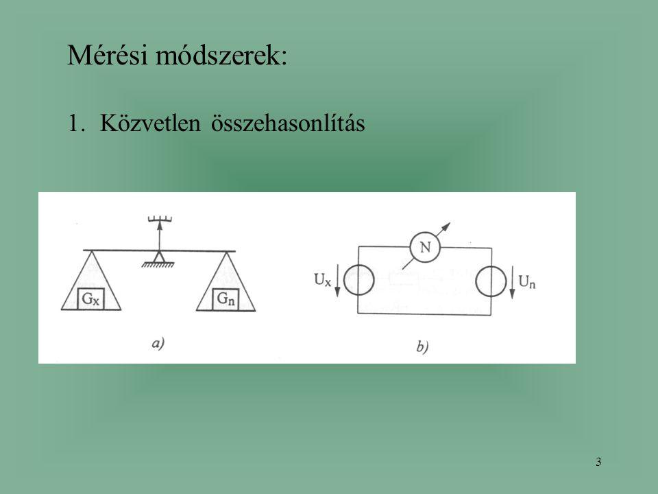 3 Mérési módszerek: 1.Közvetlen összehasonlítás