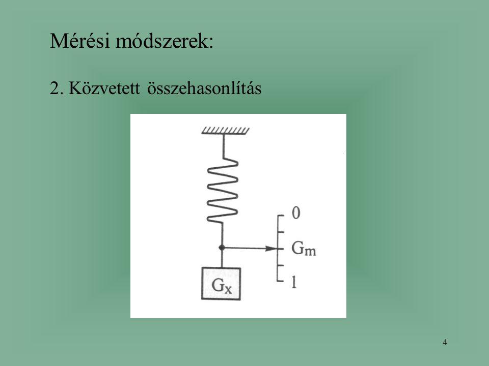 4 Mérési módszerek: 2. Közvetett összehasonlítás
