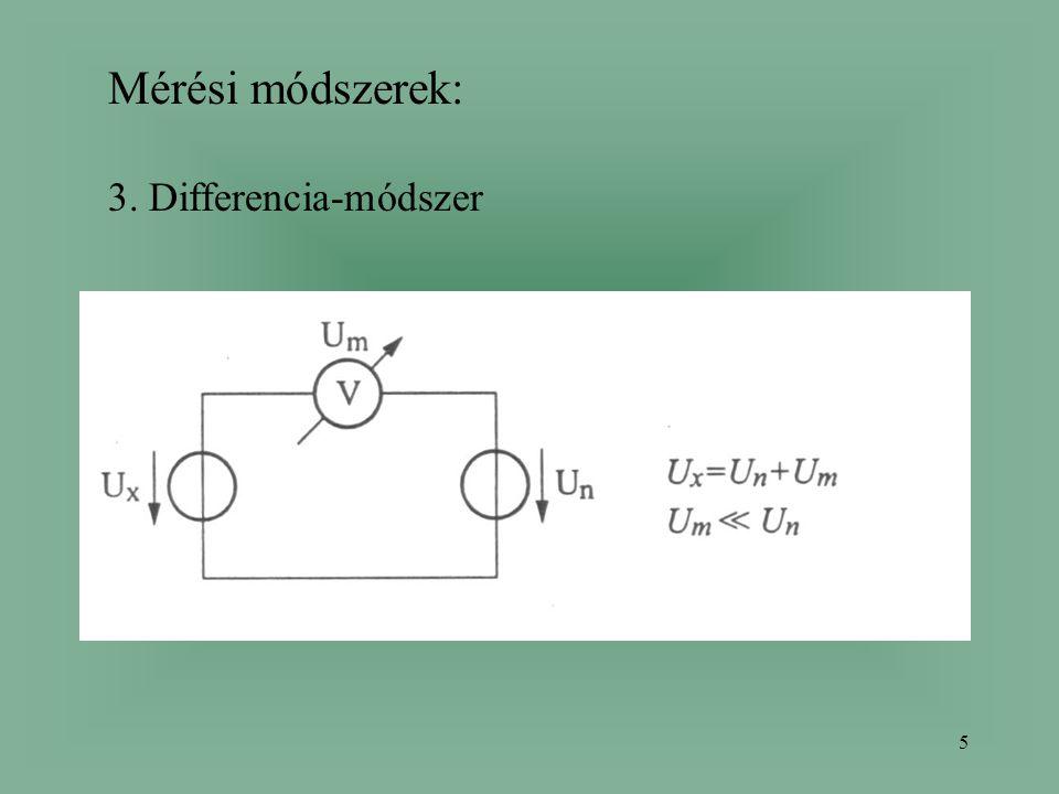 5 Mérési módszerek: 3. Differencia-módszer