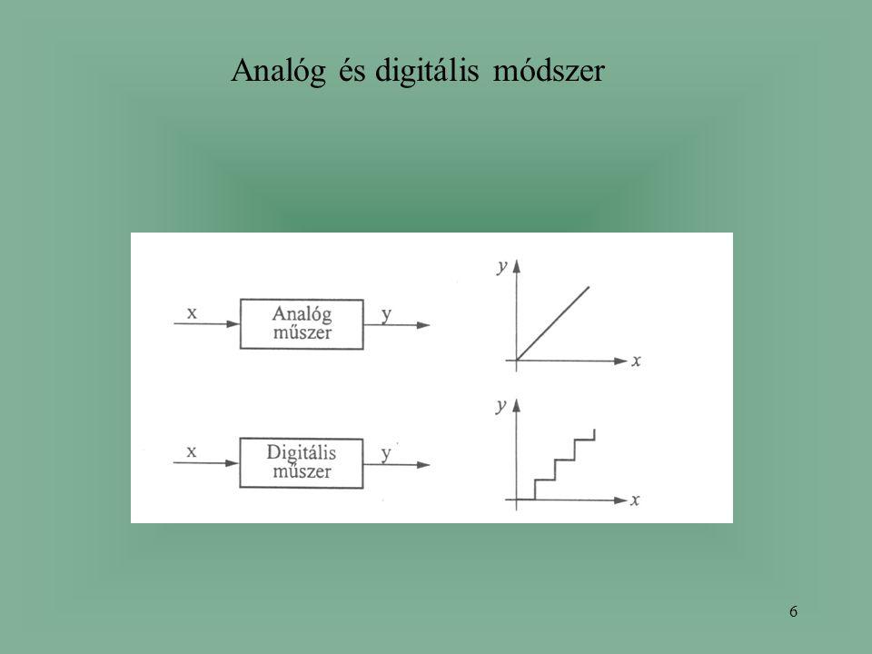 6 Analóg és digitális módszer