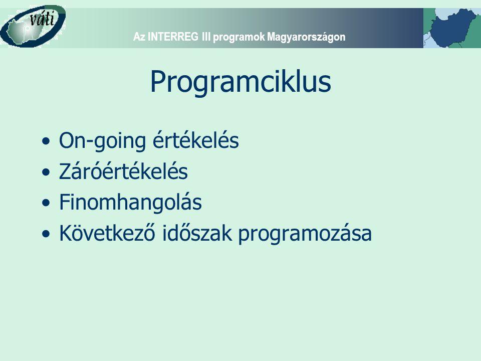 Az INTERREG III programok Magyarországon Programciklus On-going értékelés Záróértékelés Finomhangolás Következő időszak programozása