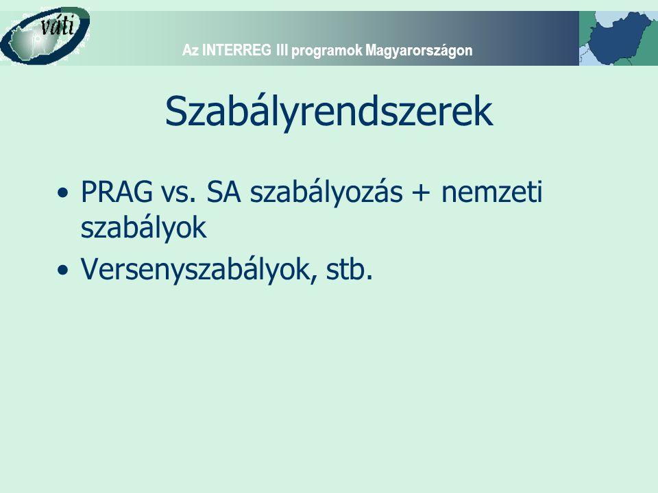 Az INTERREG III programok Magyarországon Szabályrendszerek PRAG vs. SA szabályozás + nemzeti szabályok Versenyszabályok, stb.