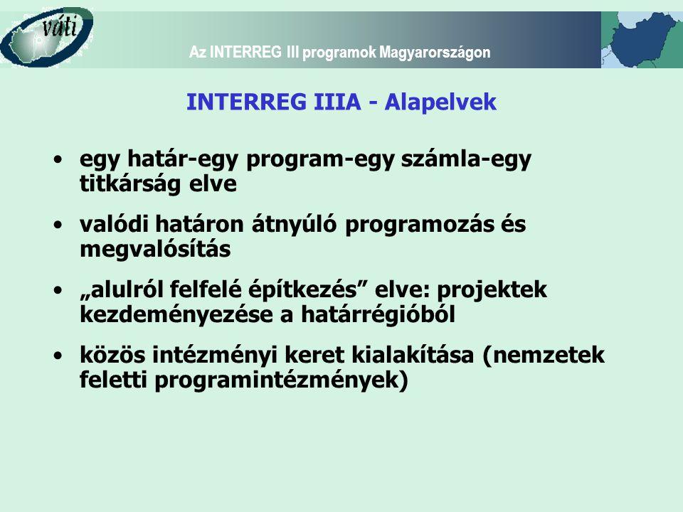 Az INTERREG III programok Magyarországon INTERREG IIIA - Alapelvek egy határ-egy program-egy számla-egy titkárság elve valódi határon átnyúló programo