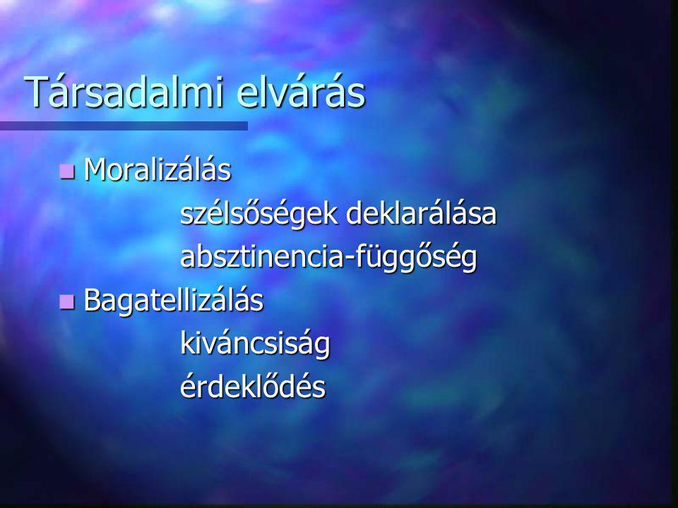 Társadalmi elvárás Moralizálás Moralizálás szélsőségek deklarálása szélsőségek deklarálása absztinencia-függőség absztinencia-függőség Bagatellizálás Bagatellizálás kiváncsiság kiváncsiság érdeklődés érdeklődés