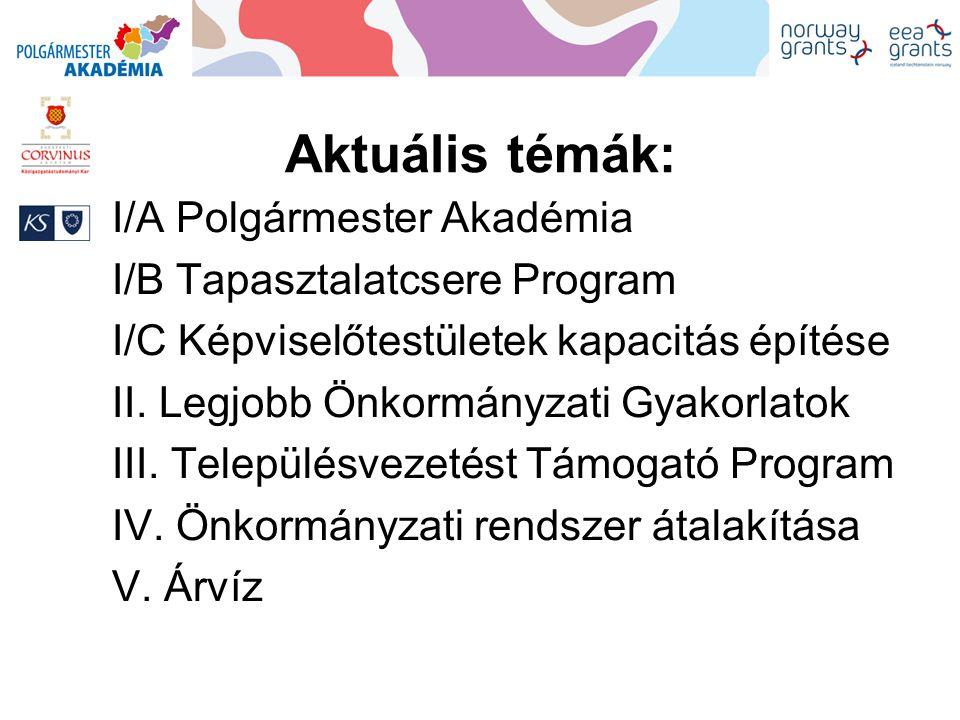 I/A Polgármester Akadémia Vizsga: 1/ Névre szóló teszt kitöltése; 2/ Esszé kérdés: A magyar önkormányzati rendszerben hasznosítható három norvég tapasztalat (maximum: 3 gépelt oldal) Határidő: 2010.