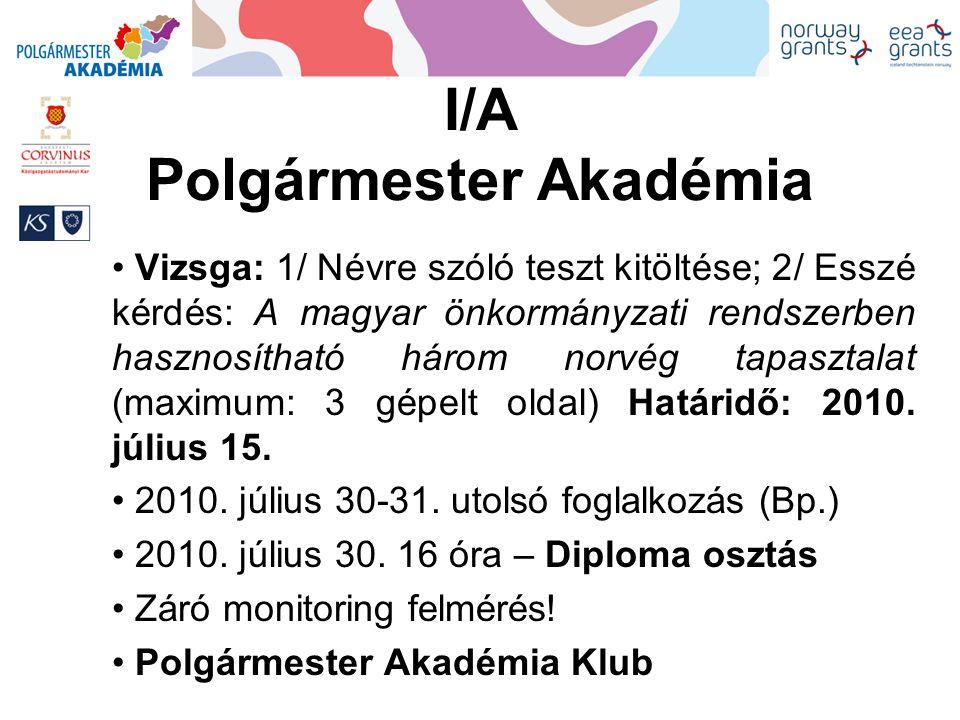 I/A Polgármester Akadémia Vizsga: 1/ Névre szóló teszt kitöltése; 2/ Esszé kérdés: A magyar önkormányzati rendszerben hasznosítható három norvég tapas
