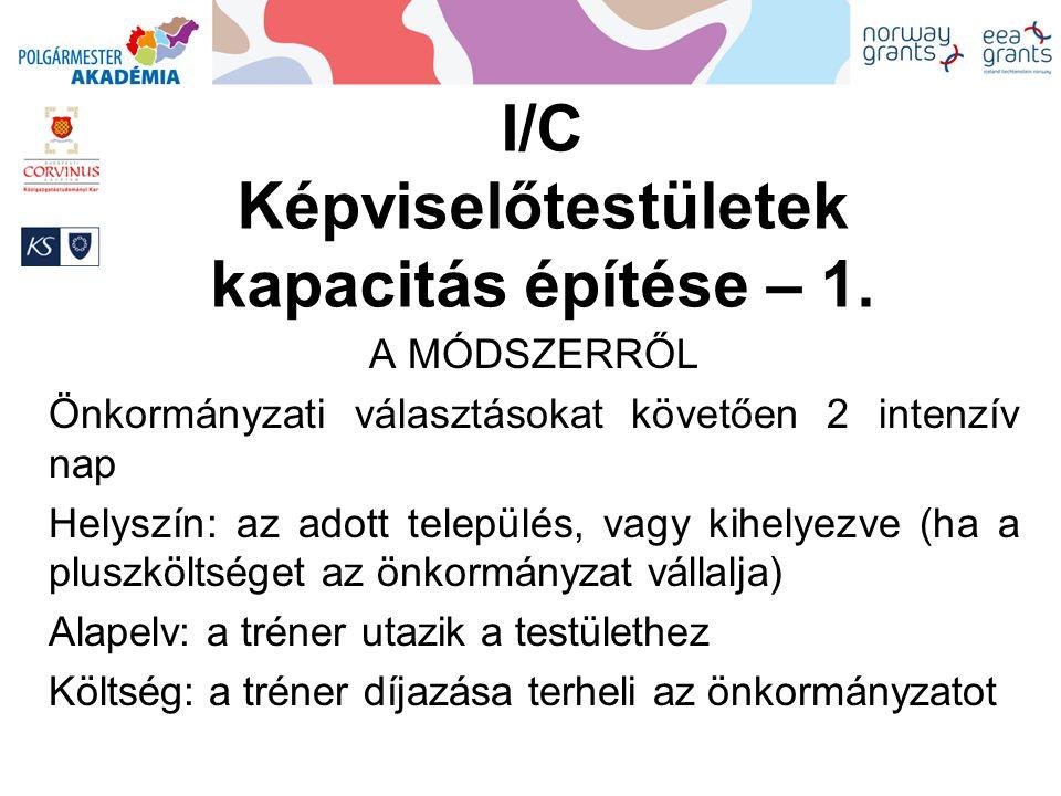 I/C Képviselőtestületek kapacitás építése – 1. A MÓDSZERRŐL Önkormányzati választásokat követően 2 intenzív nap Helyszín: az adott település, vagy kih