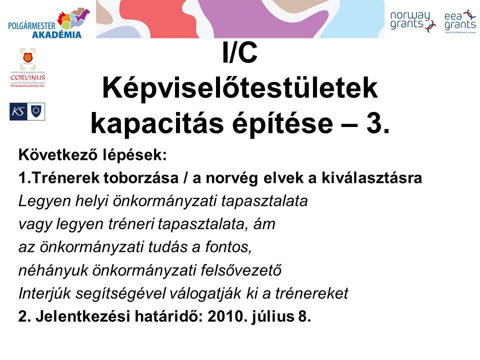 I/C Képviselőtestületek kapacitás építése – 3. Következő lépések: 1.Trénerek toborzása / a norvég elvek a kiválasztásra Legyen helyi önkormányzati tap