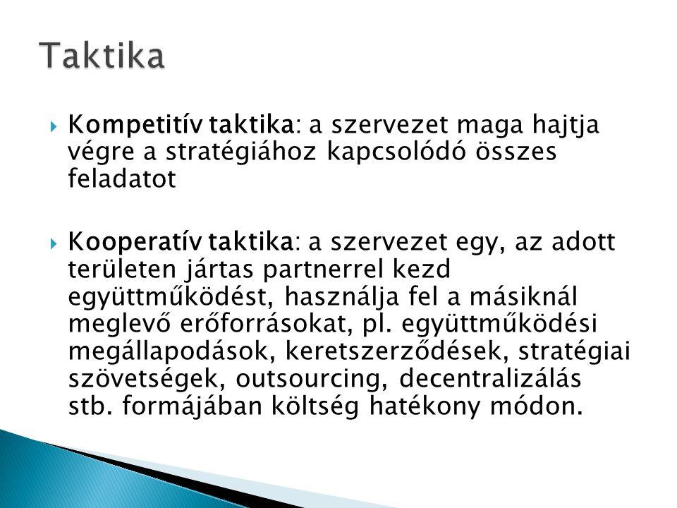  Kompetitív taktika: a szervezet maga hajtja végre a stratégiához kapcsolódó összes feladatot  Kooperatív taktika: a szervezet egy, az adott terület