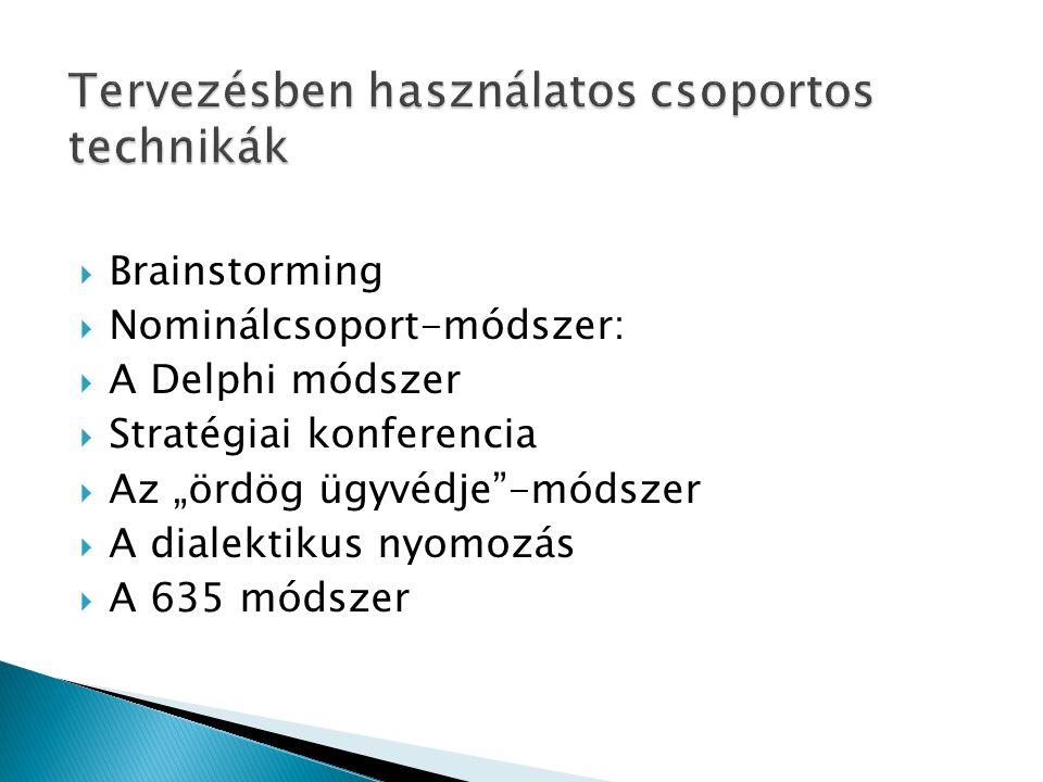 """ Brainstorming  Nominálcsoport-módszer:  A Delphi módszer  Stratégiai konferencia  Az """"ördög ügyvédje""""-módszer  A dialektikus nyomozás  A 635 m"""