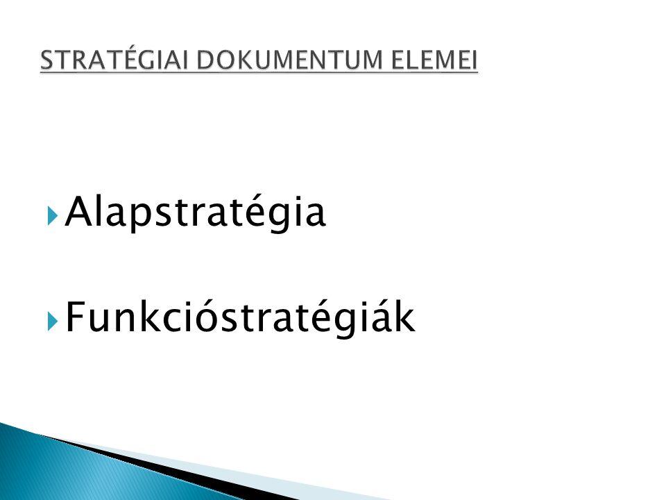  Alapstratégia  Funkcióstratégiák