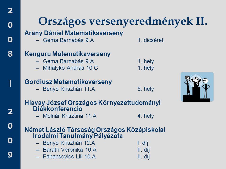 2008 20092008 2009 Országos versenyeredmények II. Arany Dániel Matematikaverseny –Gema Barnabás 9.A1. dicséret Kenguru Matematikaverseny –Gema Barnabá