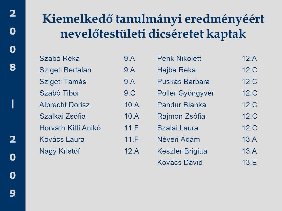 2008|20092008|2009 Kiemelkedő tanulmányi eredményéért nevelőtestületi dicséretet kaptak Szabó Réka9.A Szigeti Bertalan9.A Szigeti Tamás9.A Szabó Tibor