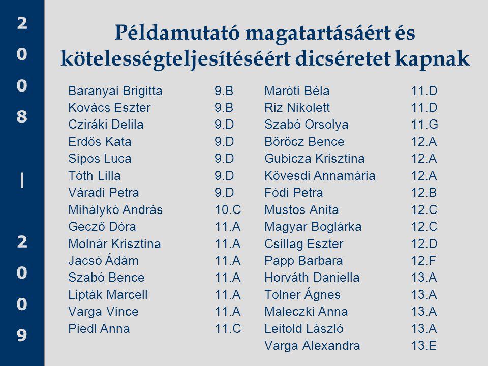 2008|20092008|2009 Példamutató magatartásáért és kötelességteljesítéséért dicséretet kapnak Baranyai Brigitta9.B Kovács Eszter9.B Cziráki Delila9.D Er